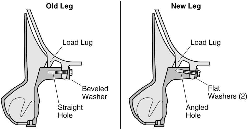 how to change the bevelled overflow washer