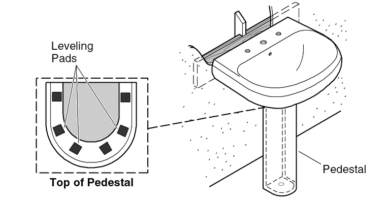 Superbe Leveling Pads For Pedestal Sink Installation