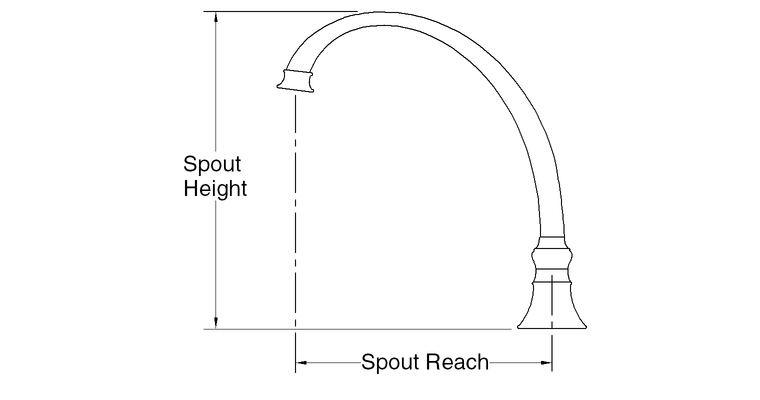 Faucet Measurements