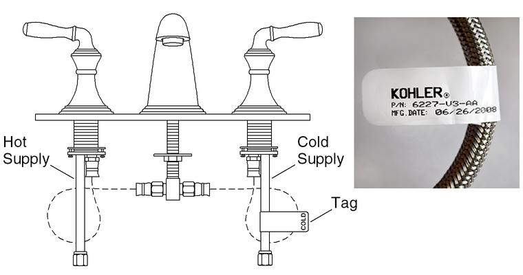 Identifying Your Faucet Model – KOHLER